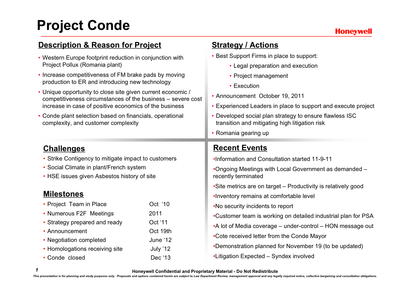 HONEYWELL_CONDE_Project_Kane