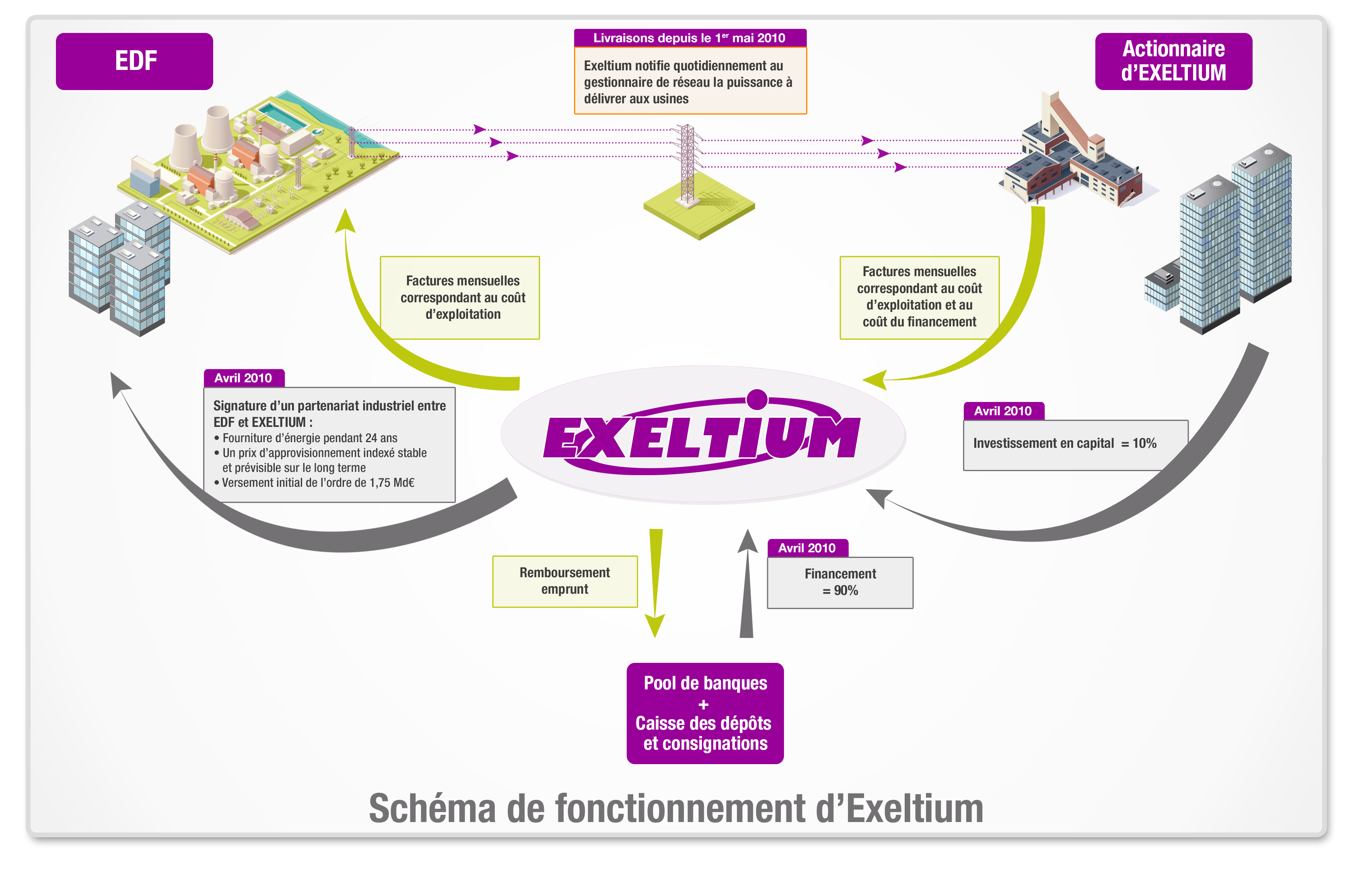 EXELTIUM_STRUCTURE_final_FR